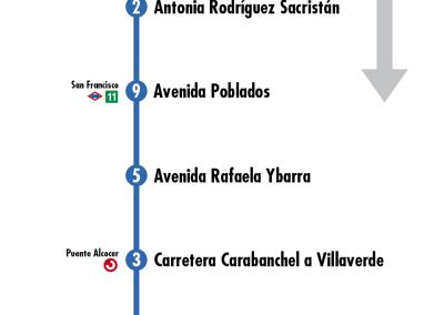 llegar-tanatorio-sur-autobus-Linea131A